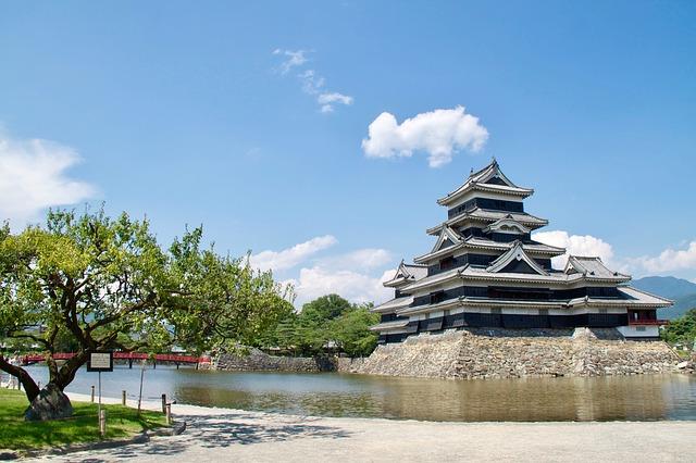 江戸時代のお城