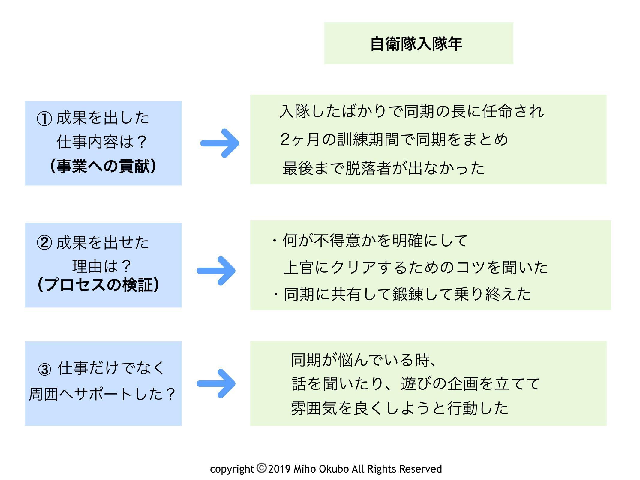 成功体験マップ2