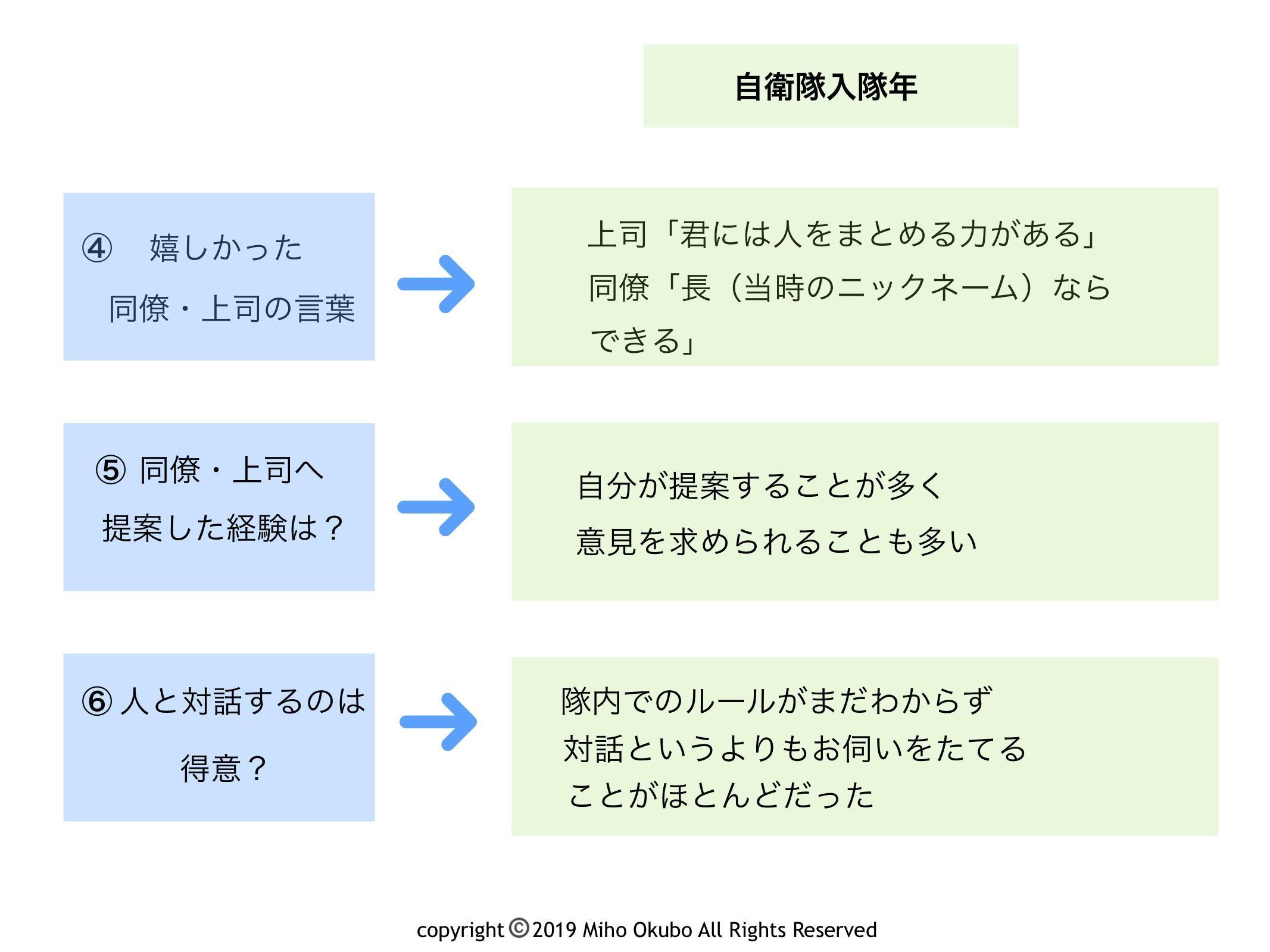 成功体験マップ3