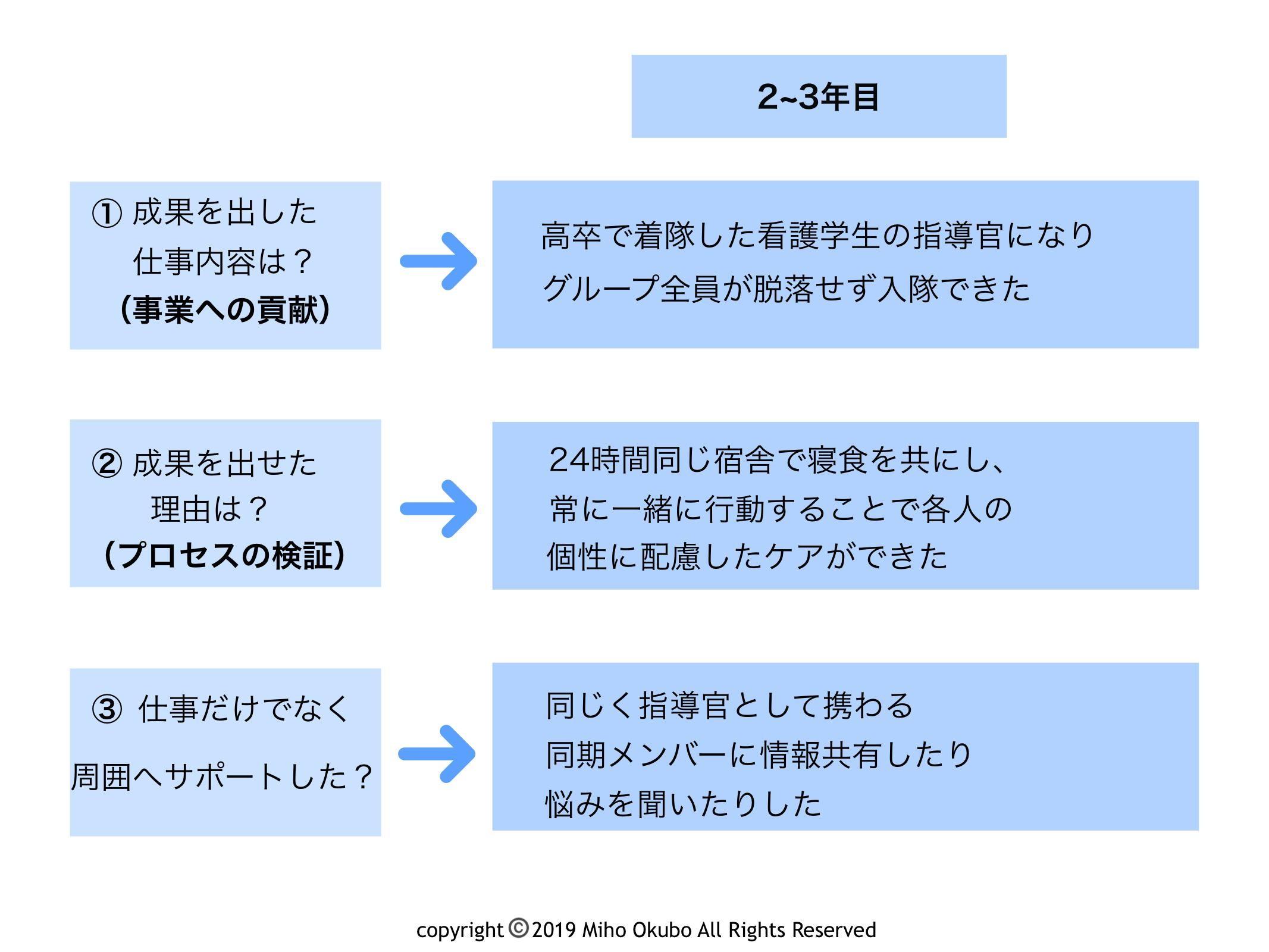 成功体験マップ4