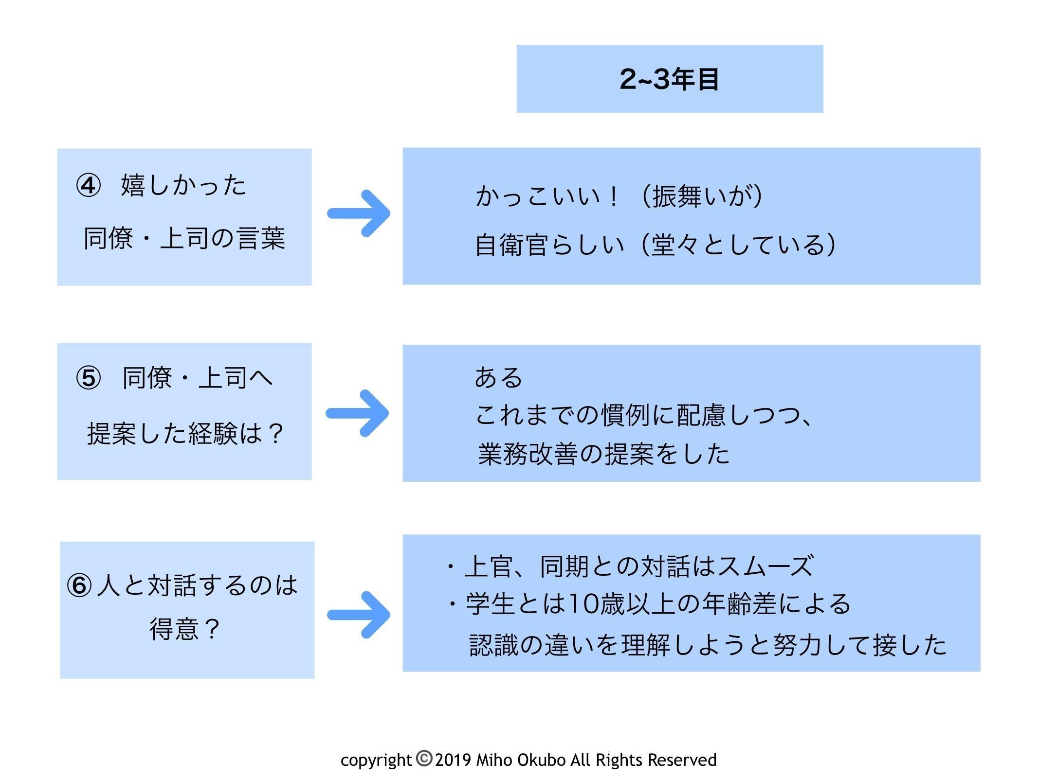 成功体験マップ5